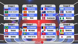 pronostics-coupe-du-monde-2018-1